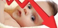 Alarming European  Birth Rate Statistics