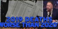 CDC Death Numbers Expose Covid Hoax